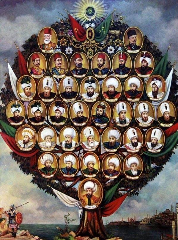 Osmanlı Sultanları Aile Ağacı Osmanlı Devleti Padişah Şeceresi Osmanlı Soy Secere