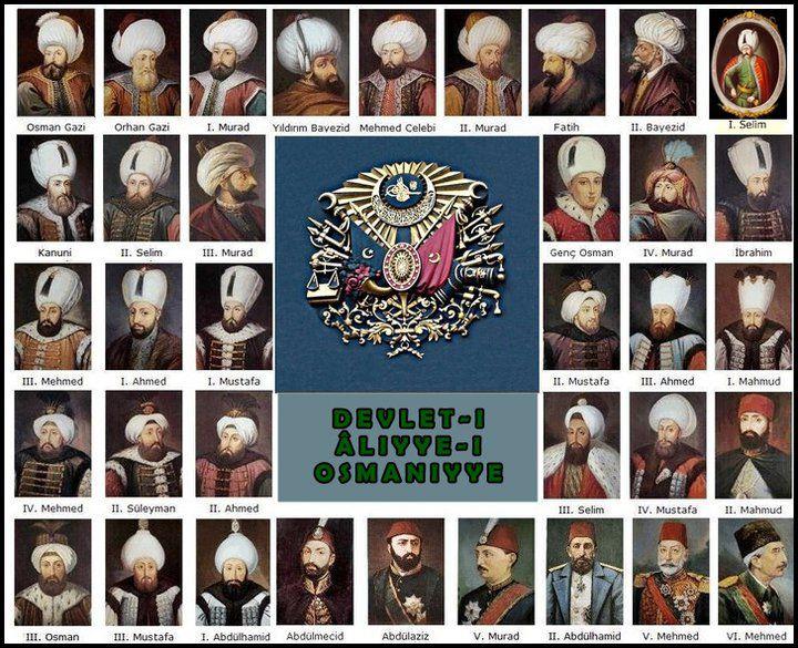 Sanatkar Sultanlar Sanatçı Kimdir Osmanlı Sultanları Listesi Toplu Osmanlı Hanedanı Padişahları Resimleri Sarayı Türk Büyükleri Kimdir Nedir Bilgiler
